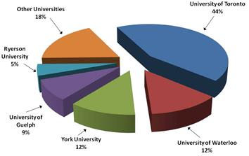 Pie Chart 2012 - with text and arrows.jpg